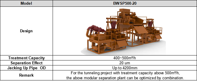 Brightway Slurry Treatment Plant Parameters