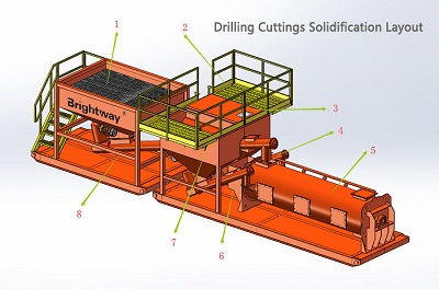 Drilling Mud Solidification System